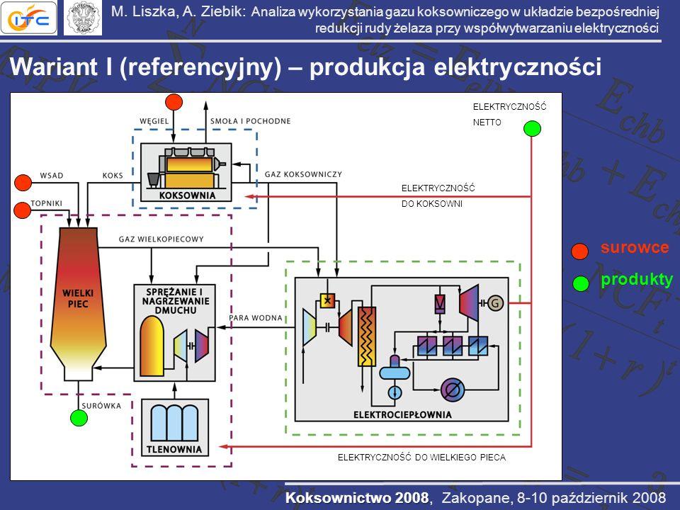 Wariant I (referencyjny) – produkcja elektryczności