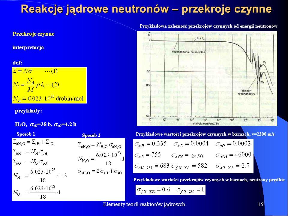 Reakcje jądrowe neutronów – przekroje czynne