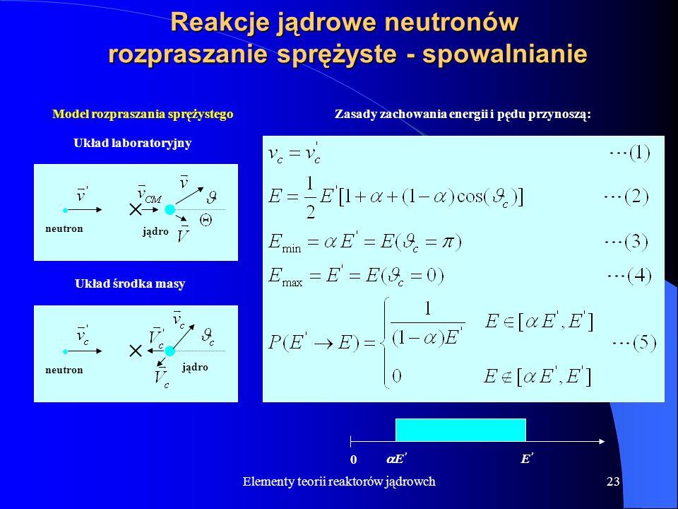 Reakcje jądrowe neutronów rozpraszanie sprężyste - spowalnianie