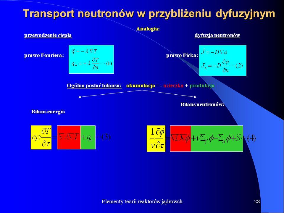 Transport neutronów w przybliżeniu dyfuzyjnym