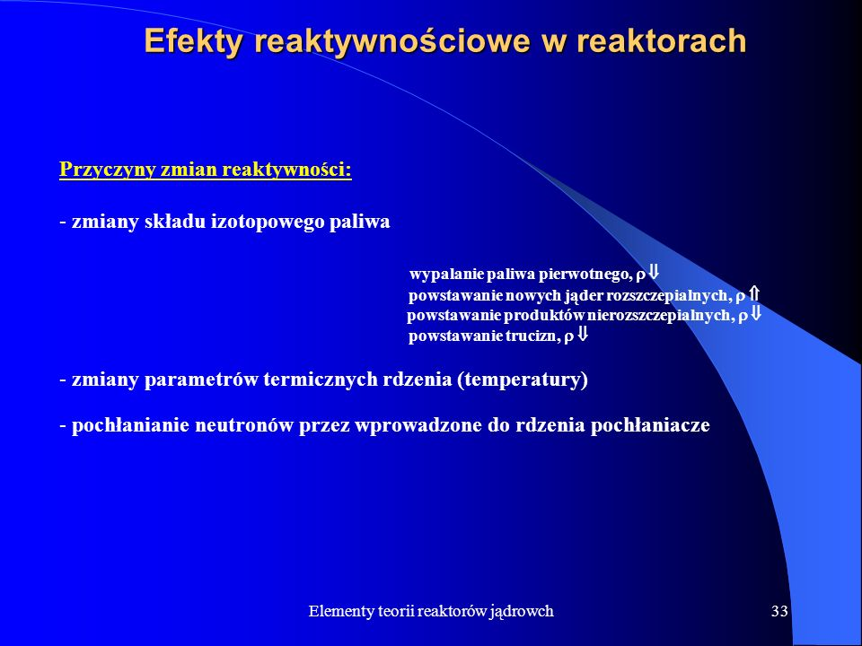Efekty reaktywnościowe w reaktorach