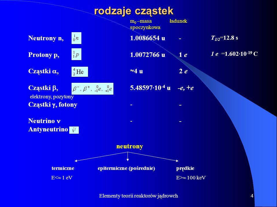 Elementy teorii reaktorów jądrowch