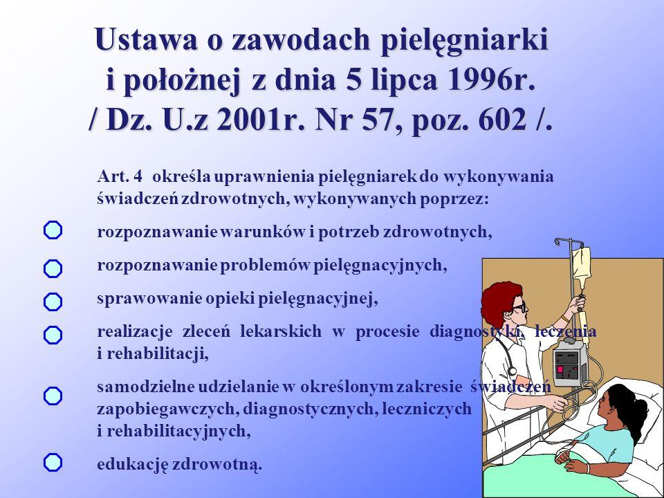Ustawa o zawodach pielęgniarki i położnej z dnia 5 lipca 1996r. / Dz. U.z 2001r. Nr 57, poz. 602 /.
