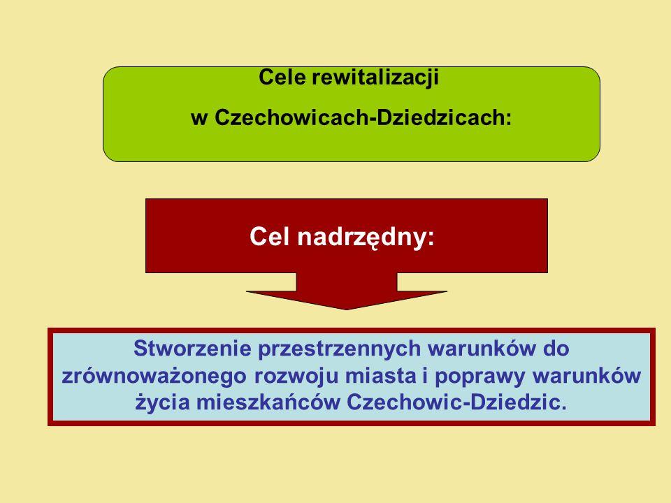 w Czechowicach-Dziedzicach: