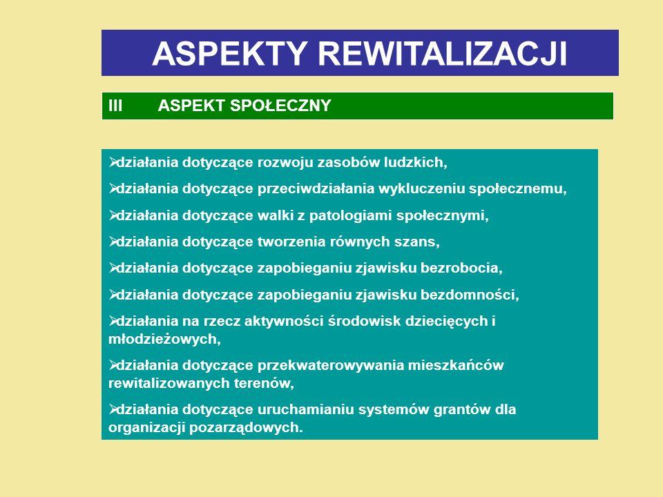 ASPEKTY REWITALIZACJI