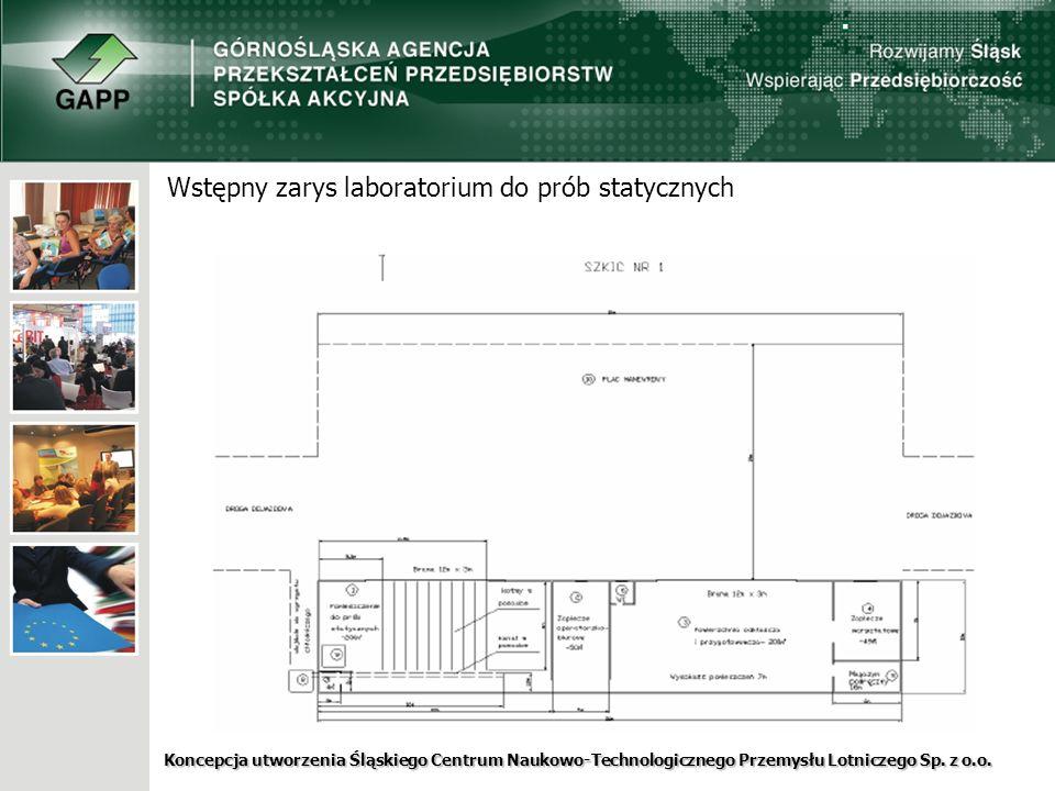 Wstępny zarys laboratorium do prób statycznych