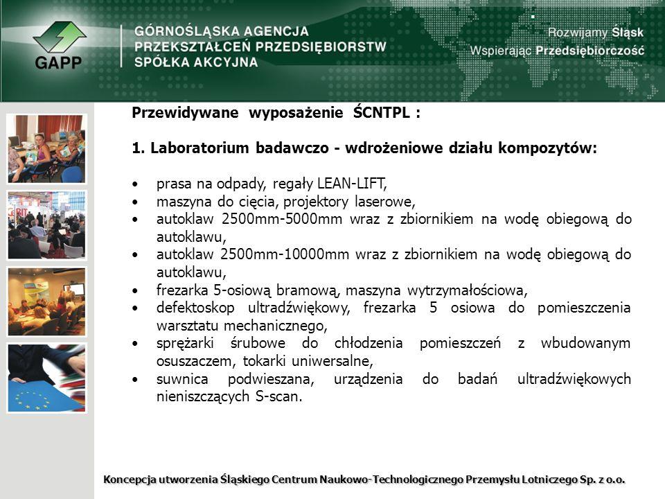 Przewidywane wyposażenie ŚCNTPL :