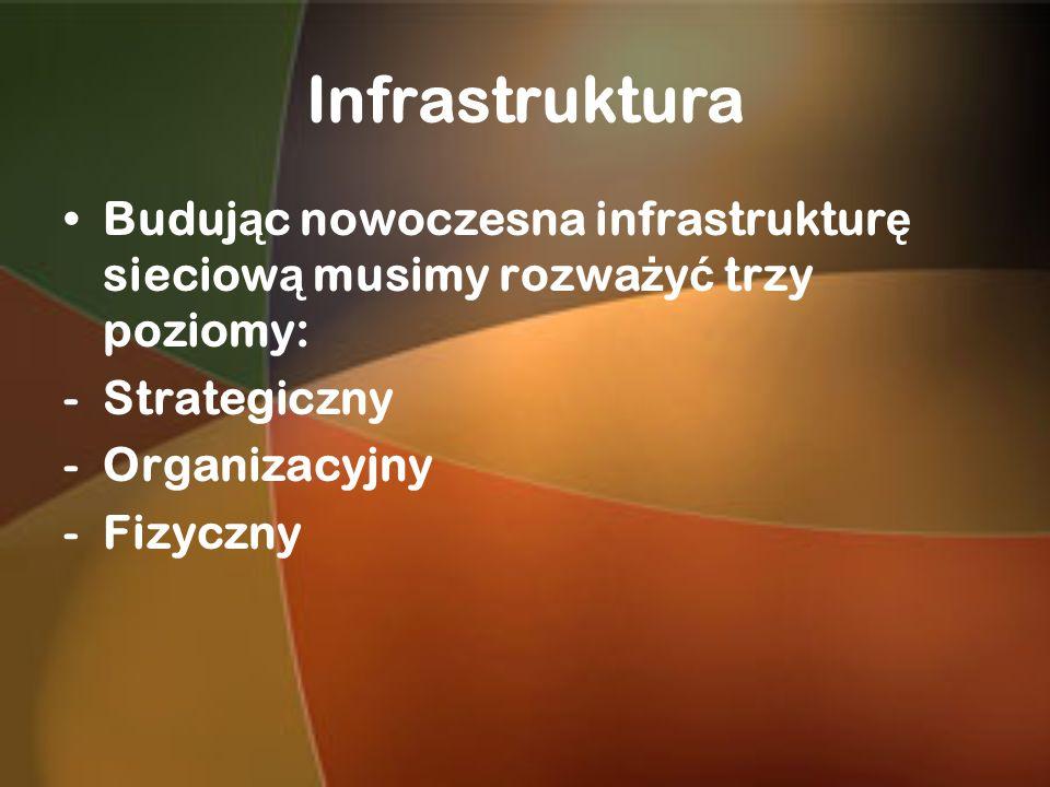 Infrastruktura Budując nowoczesna infrastrukturę sieciową musimy rozważyć trzy poziomy: Strategiczny.