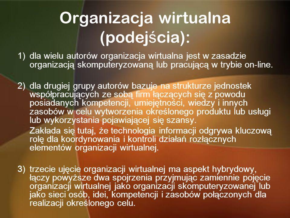 Organizacja wirtualna (podejścia):