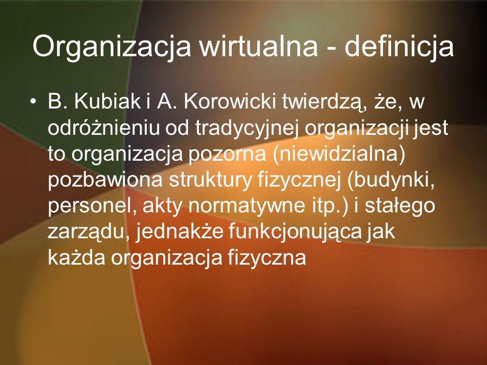 Organizacja wirtualna - definicja