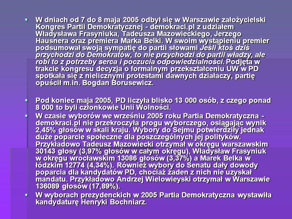 W dniach od 7 do 8 maja 2005 odbył się w Warszawie założycielski Kongres Partii Demokratycznej - demokraci.pl z udziałem Władysława Frasyniuka, Tadeusza Mazowieckiego, Jerzego Hausnera oraz premiera Marka Belki. W swoim wystąpieniu premier podsumował swoją sympatię do partii słowami Jeśli ktoś dziś przychodzi do Demokratów, to nie przychodzi do partii władzy, ale robi to z potrzeby serca i poczucia odpowiedzialności. Podjęta w trakcie kongresu decyzja o formalnym przekształceniu UW w PD spotkała się z nielicznymi protestami dawnych działaczy, partię opuścił m.in. Bogdan Borusewicz.