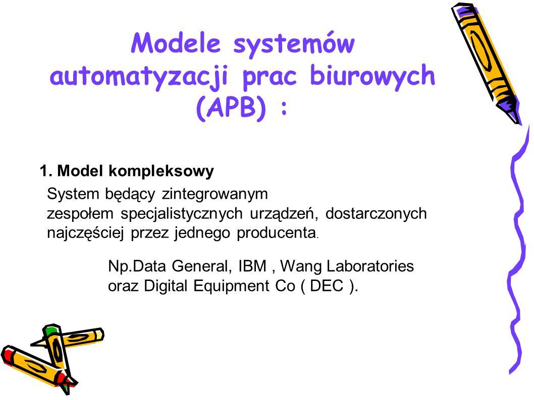 Modele systemów automatyzacji prac biurowych (APB) :