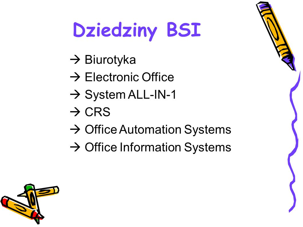 Dziedziny BSI  Biurotyka  Electronic Office  System ALL-IN-1  CRS