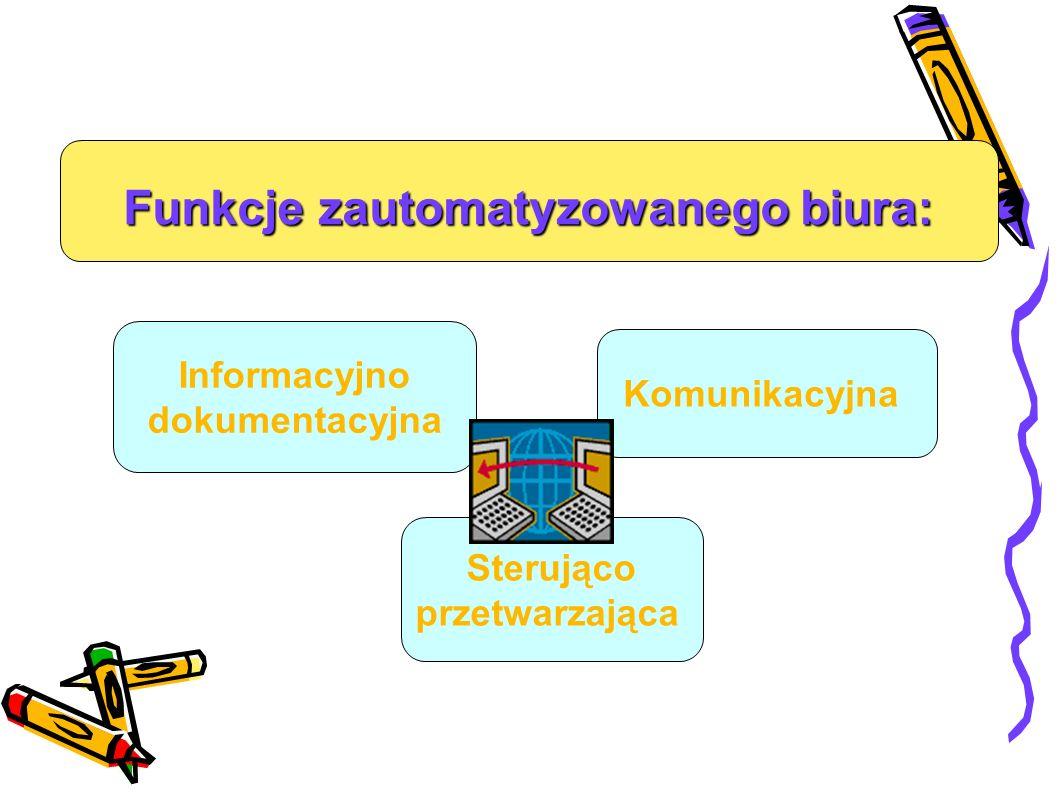Funkcje zautomatyzowanego biura: