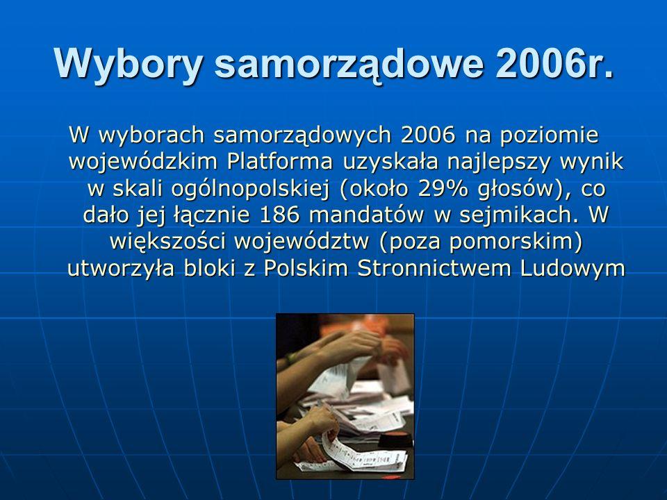 Wybory samorządowe 2006r.