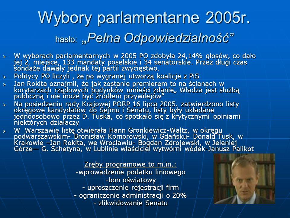 """Wybory parlamentarne 2005r. hasło: """"Pełna Odpowiedzialność"""
