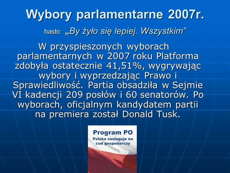 """Wybory parlamentarne 2007r. hasło: """"By żyło się lepiej. Wszystkim"""