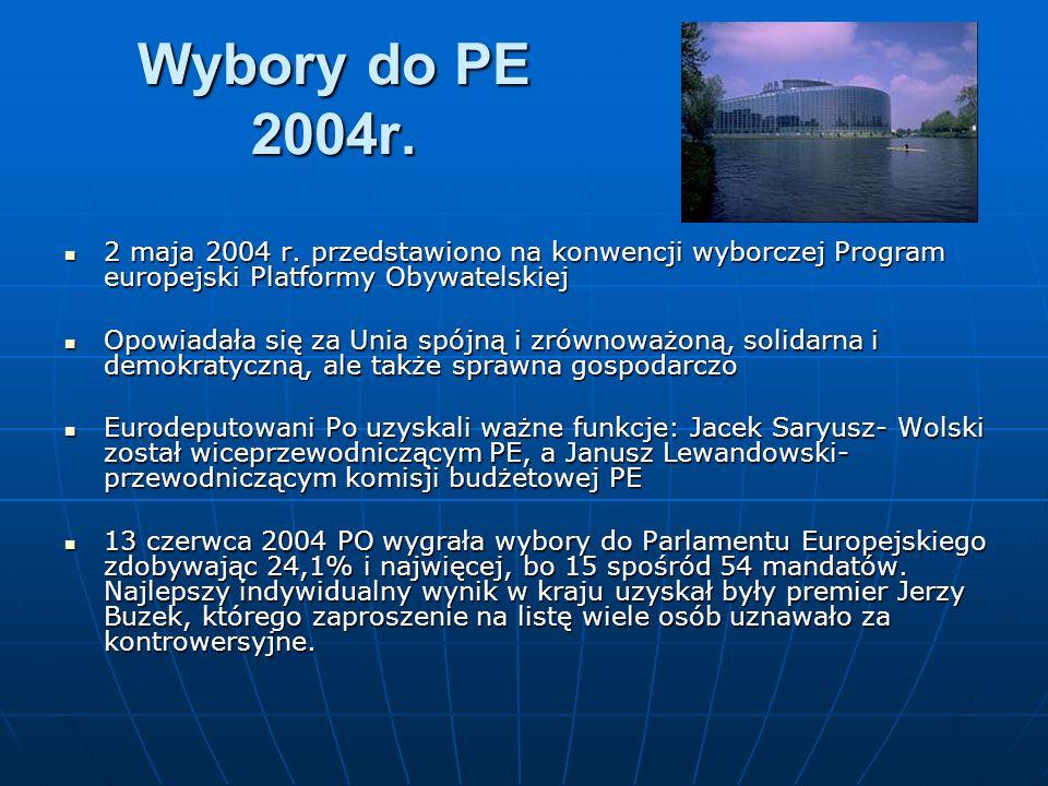 Wybory do PE 2004r. 2 maja 2004 r. przedstawiono na konwencji wyborczej Program europejski Platformy Obywatelskiej.