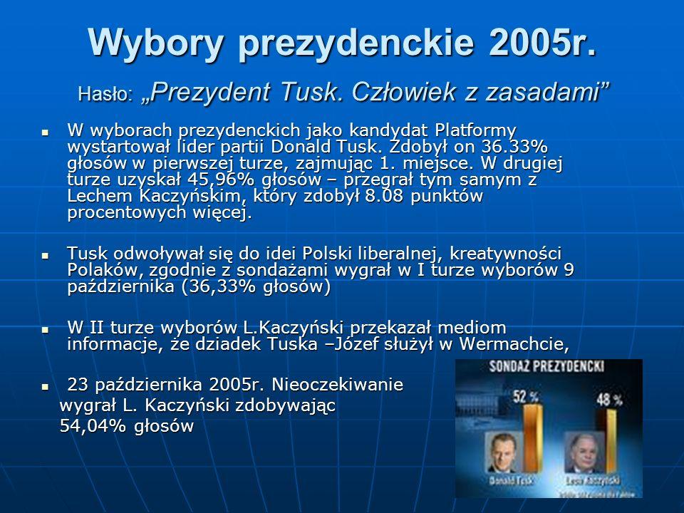 """Wybory prezydenckie 2005r. Hasło: """"Prezydent Tusk. Człowiek z zasadami"""
