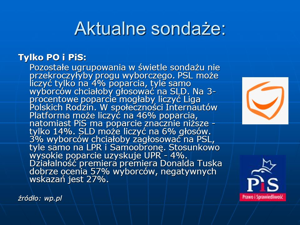 Aktualne sondaże: Tylko PO i PiS: