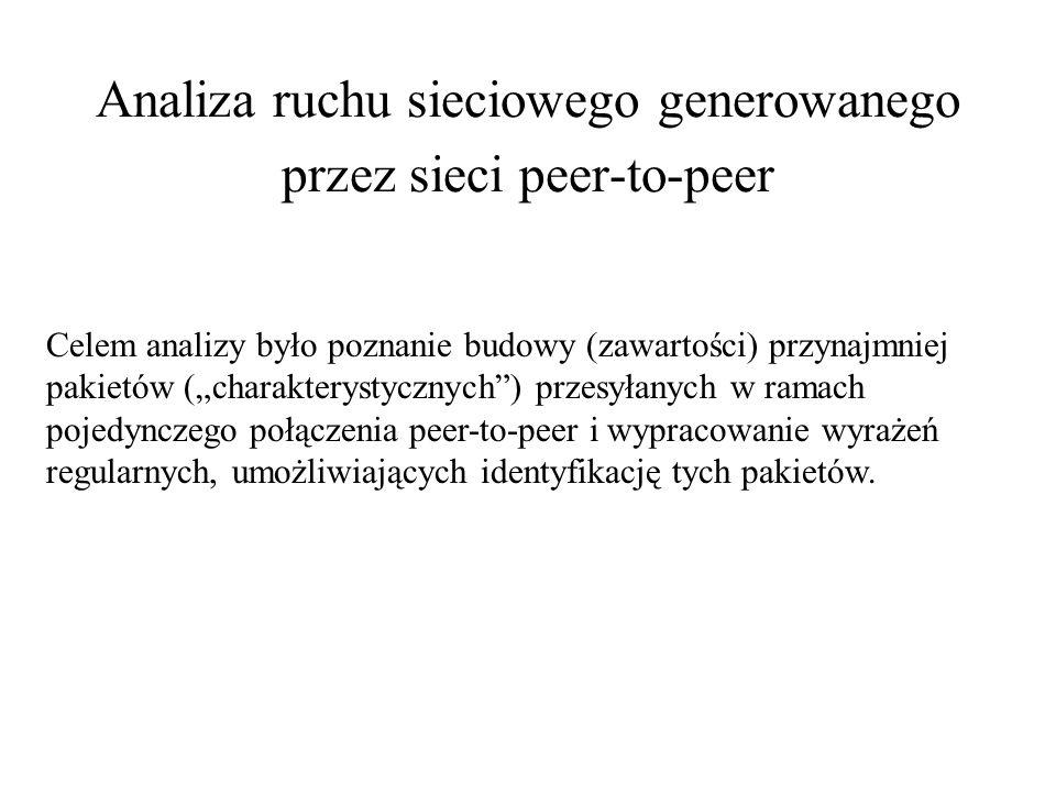 Analiza ruchu sieciowego generowanego przez sieci peer-to-peer