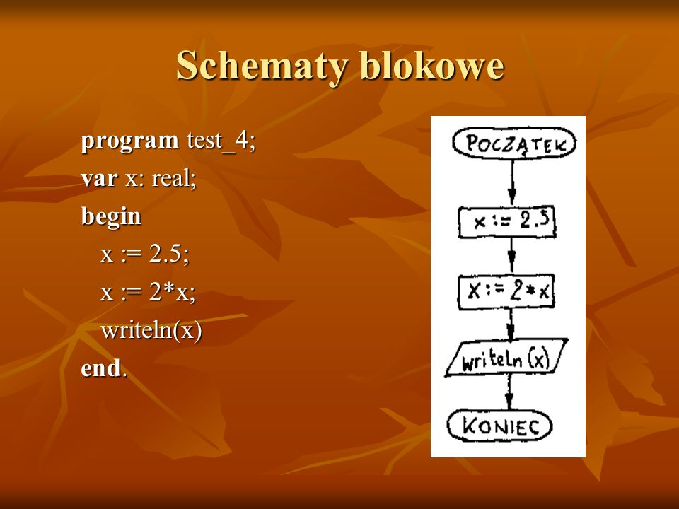 Schematy blokowe program test_4; var x: real; begin x := 2.5;