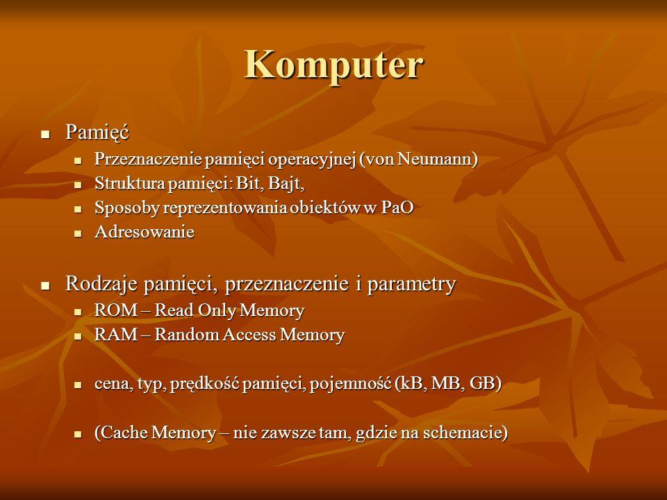 Komputer Pamięć Rodzaje pamięci, przeznaczenie i parametry