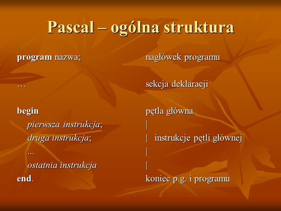 Pascal – ogólna struktura
