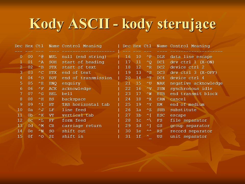 Kody ASCII - kody sterujące