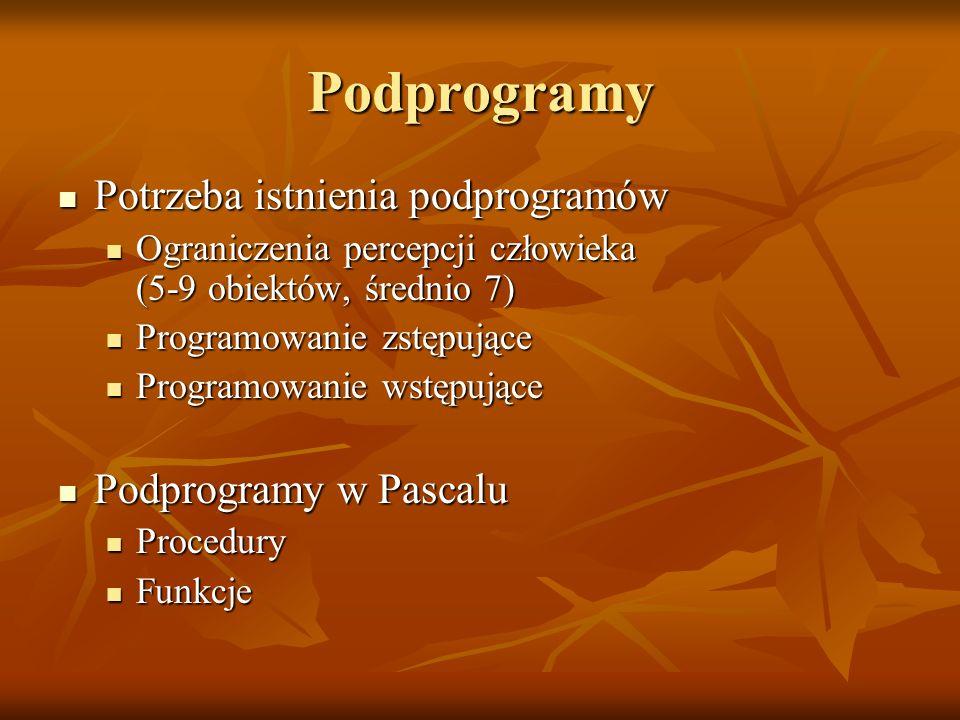 Podprogramy Potrzeba istnienia podprogramów Podprogramy w Pascalu