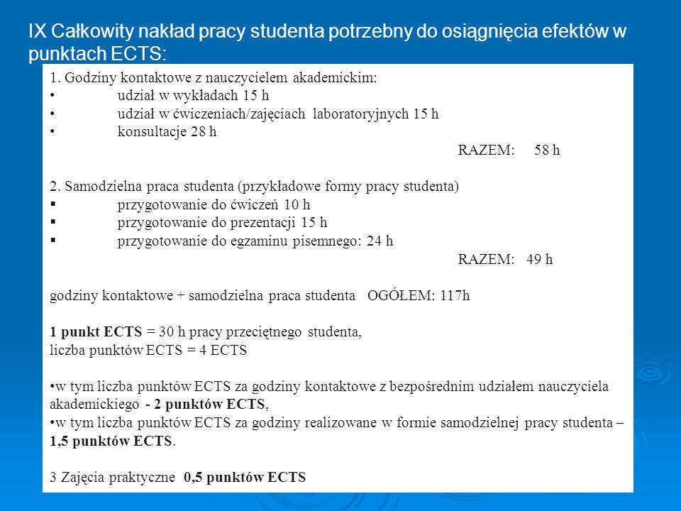 IX Całkowity nakład pracy studenta potrzebny do osiągnięcia efektów w punktach ECTS: