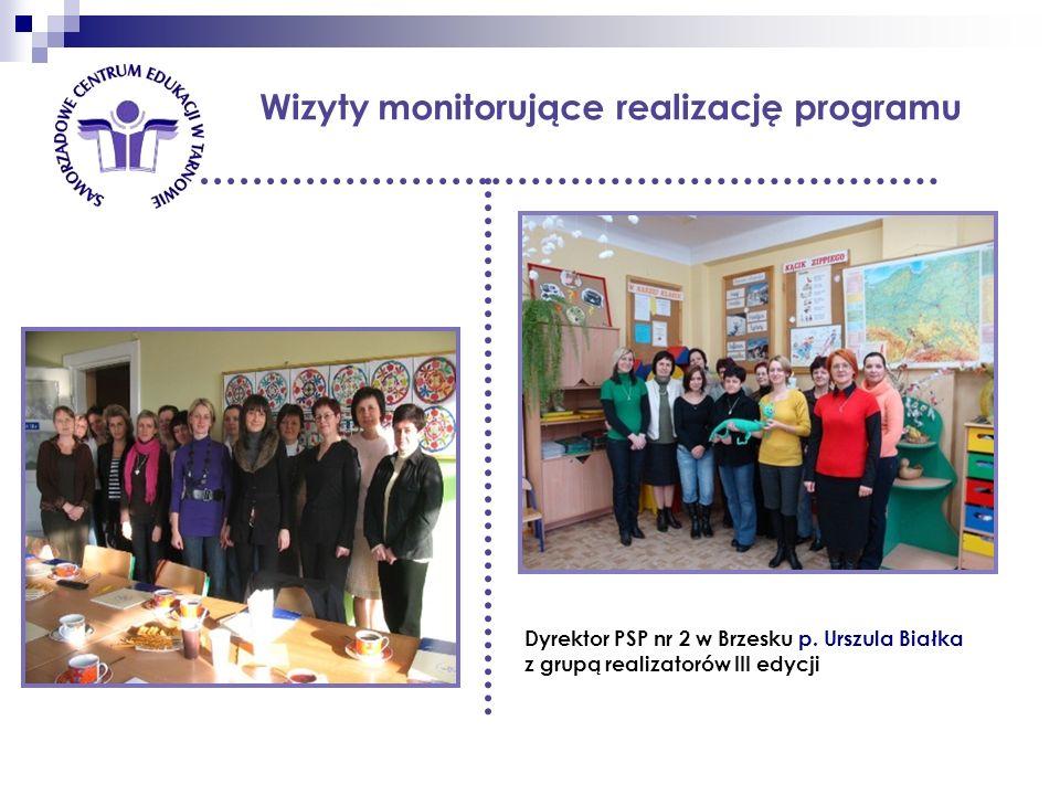 Wizyty monitorujące realizację programu