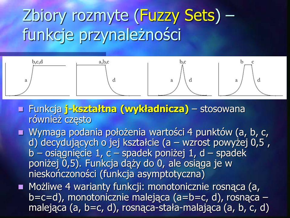 Zbiory rozmyte (Fuzzy Sets) – funkcje przynależności