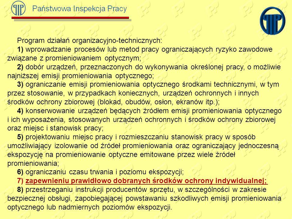 Program działań organizacyjno-technicznych: