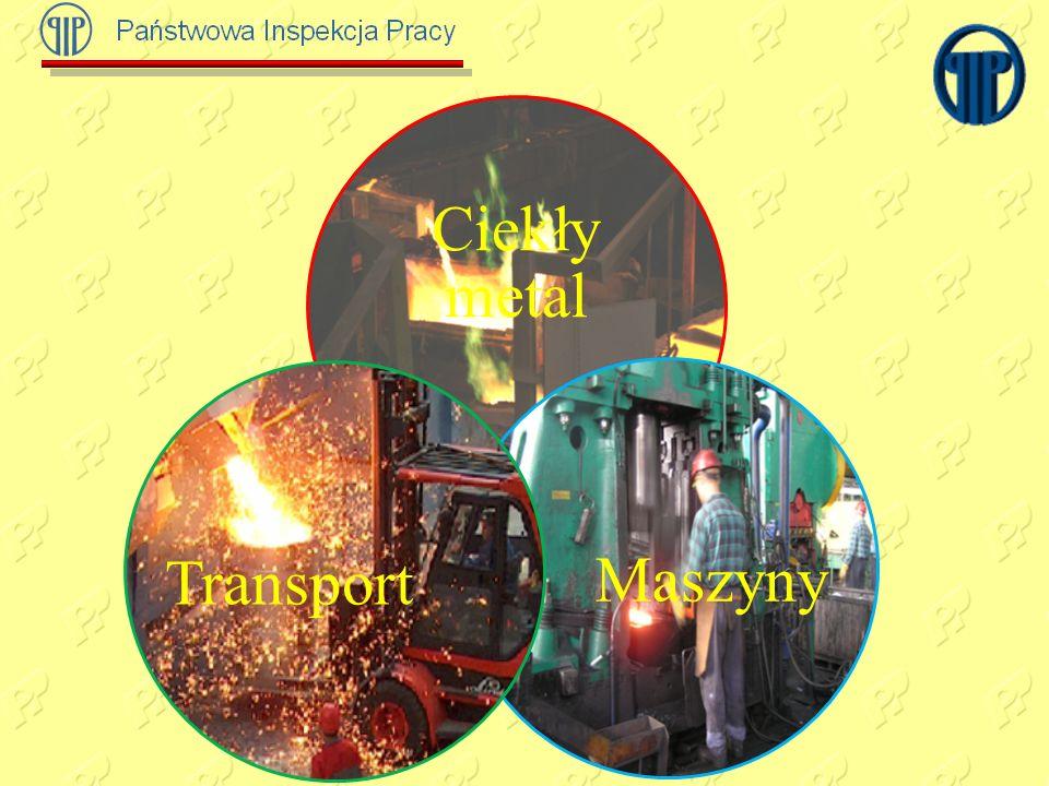 Ciekły metal Maszyny Transport