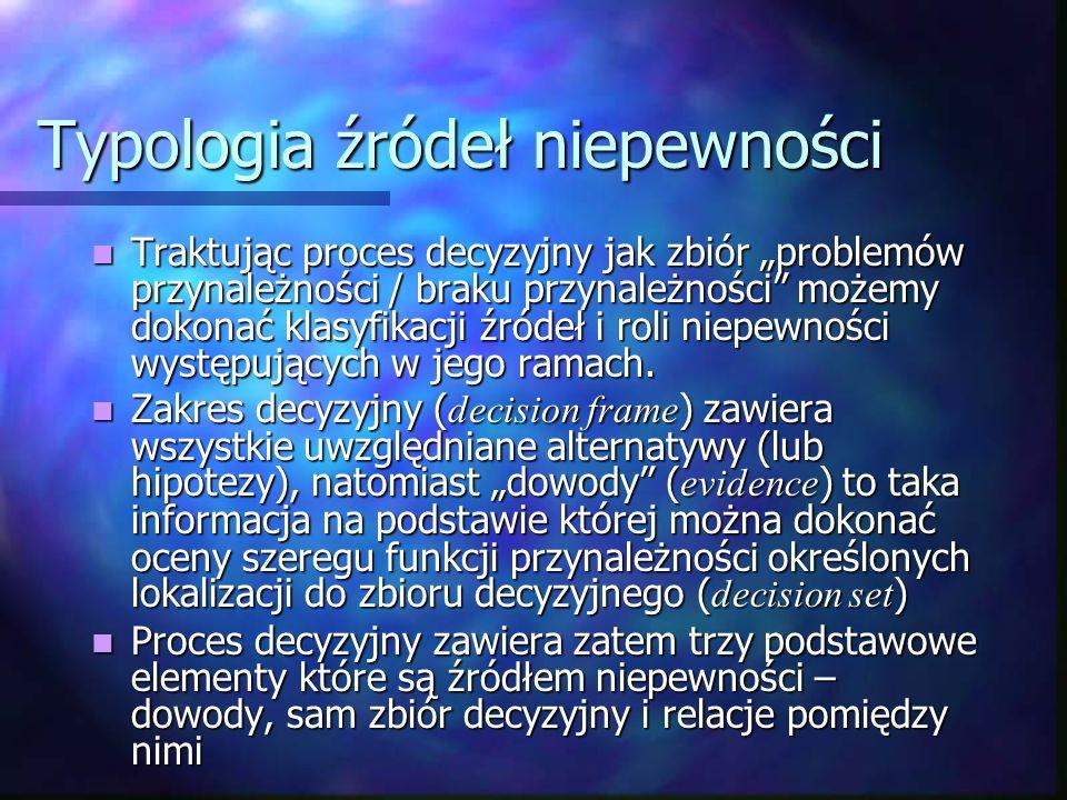 Typologia źródeł niepewności