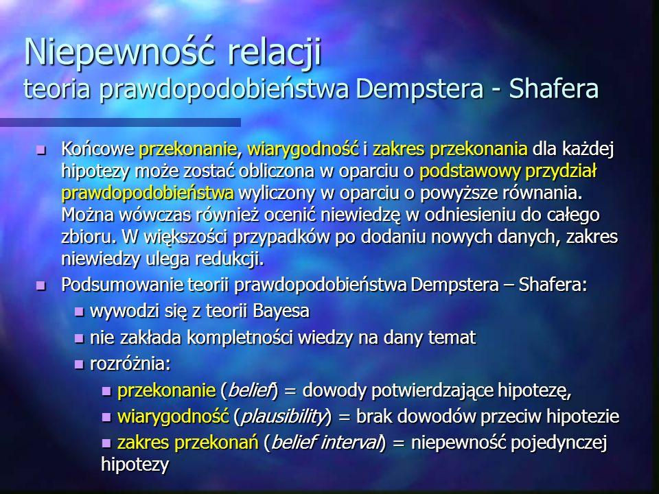 Niepewność relacji teoria prawdopodobieństwa Dempstera - Shafera