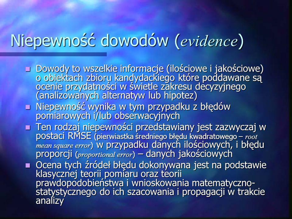 Niepewność dowodów (evidence)