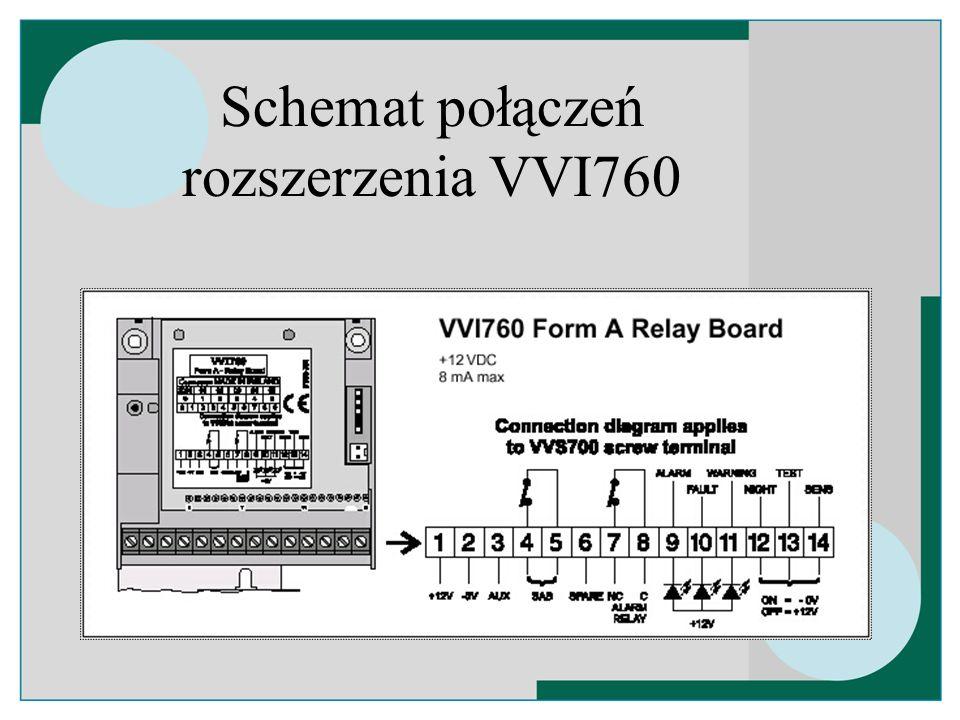 Schemat połączeń rozszerzenia VVI760