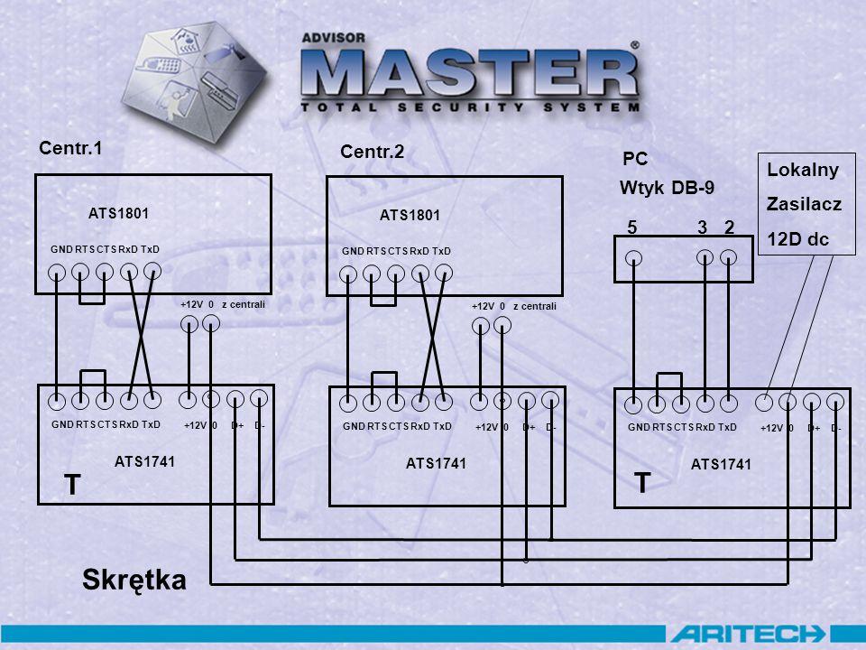 T T Skrętka Centr.1 Centr.2 PC Lokalny Zasilacz Wtyk DB-9 12D dc 5 3 2