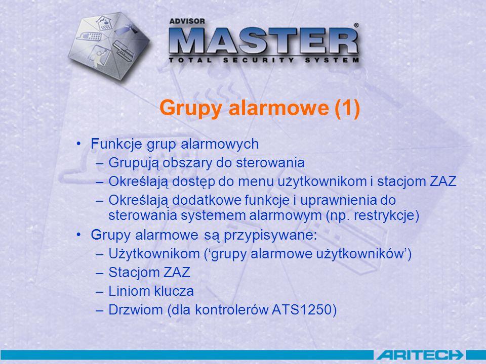 Grupy alarmowe (1) Funkcje grup alarmowych