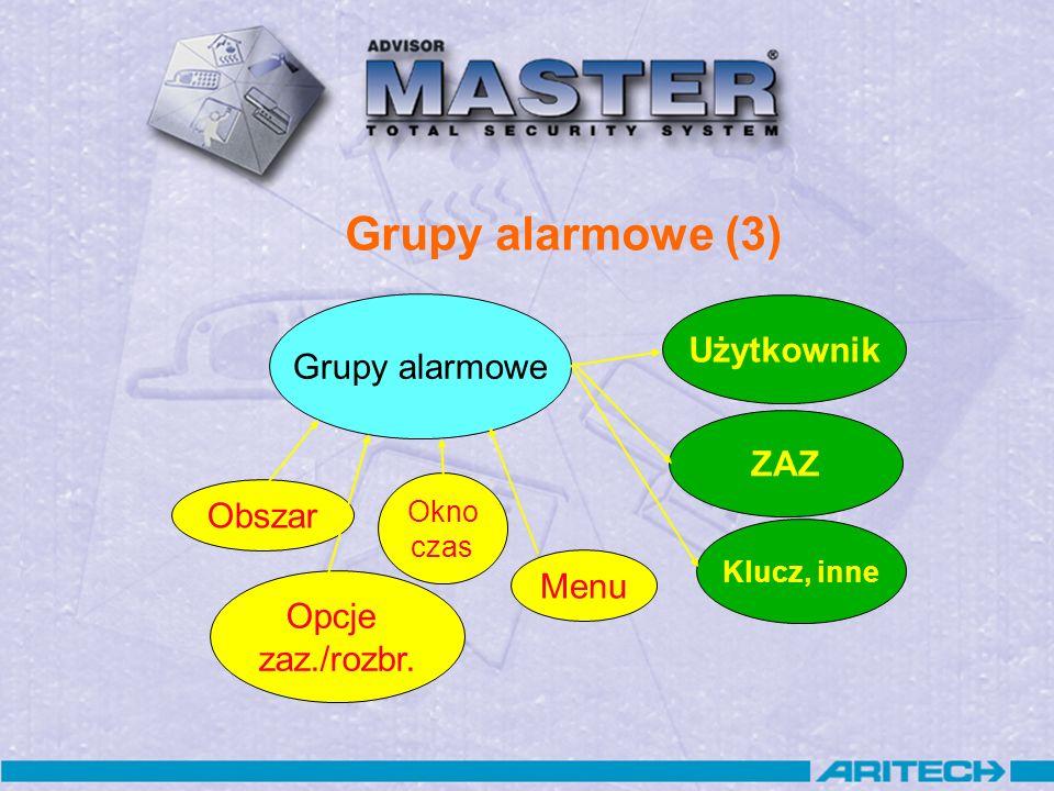 Grupy alarmowe (3) Użytkownik Grupy alarmowe ZAZ Obszar Menu Opcje