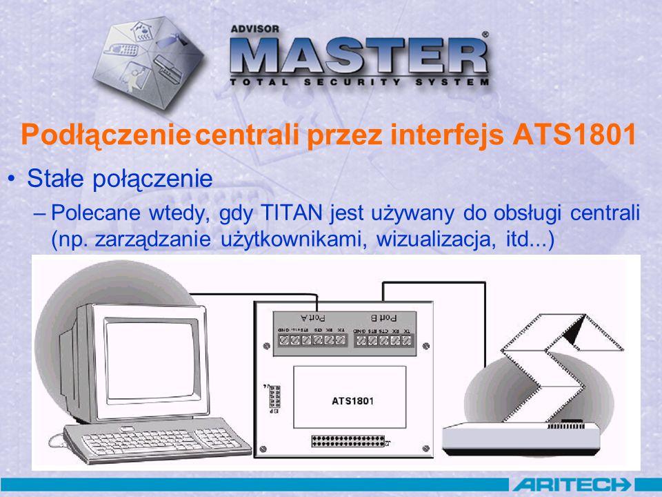 Podłączenie centrali przez interfejs ATS1801