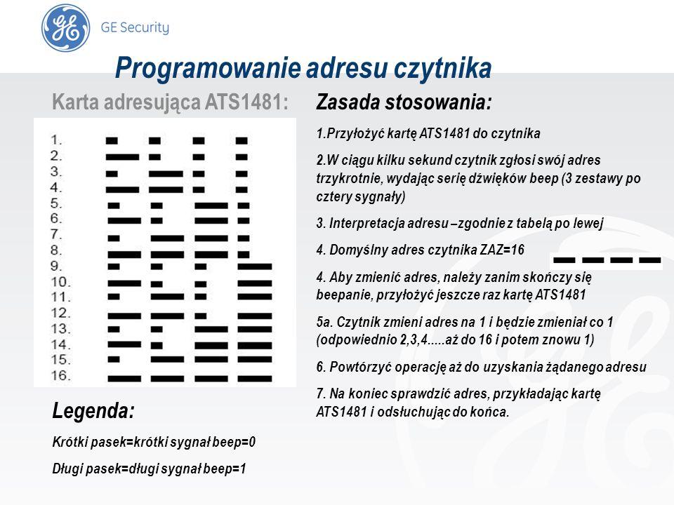 Programowanie adresu czytnika
