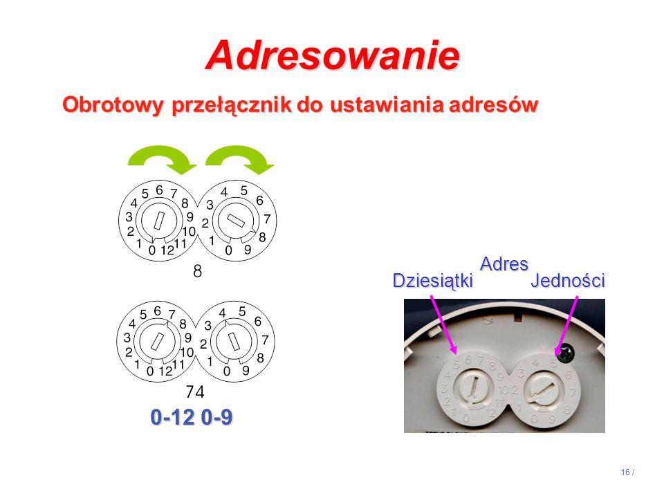Adresowanie Obrotowy przełącznik do ustawiania adresów 0-12 0-9 Adres
