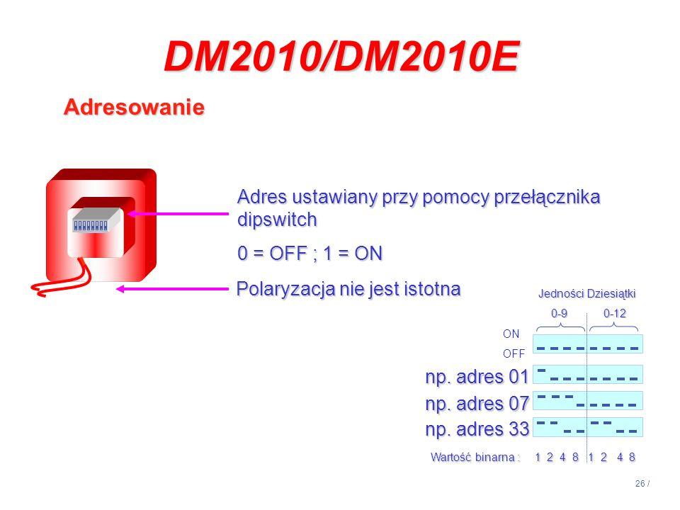14:13 DM2010/DM2010E. Adresowanie. Adres ustawiany przy pomocy przełącznika dipswitch. 0 = OFF ; 1 = ON.