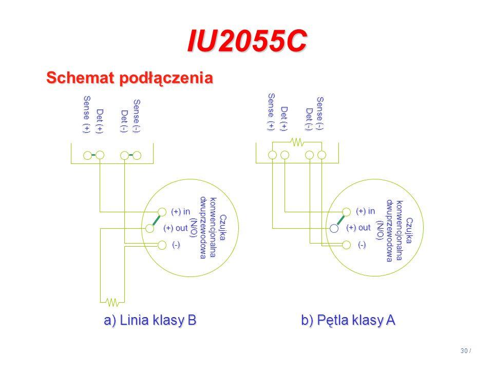 IU2055C Schemat podłączenia a) Linia klasy B b) Pętla klasy A 14:13