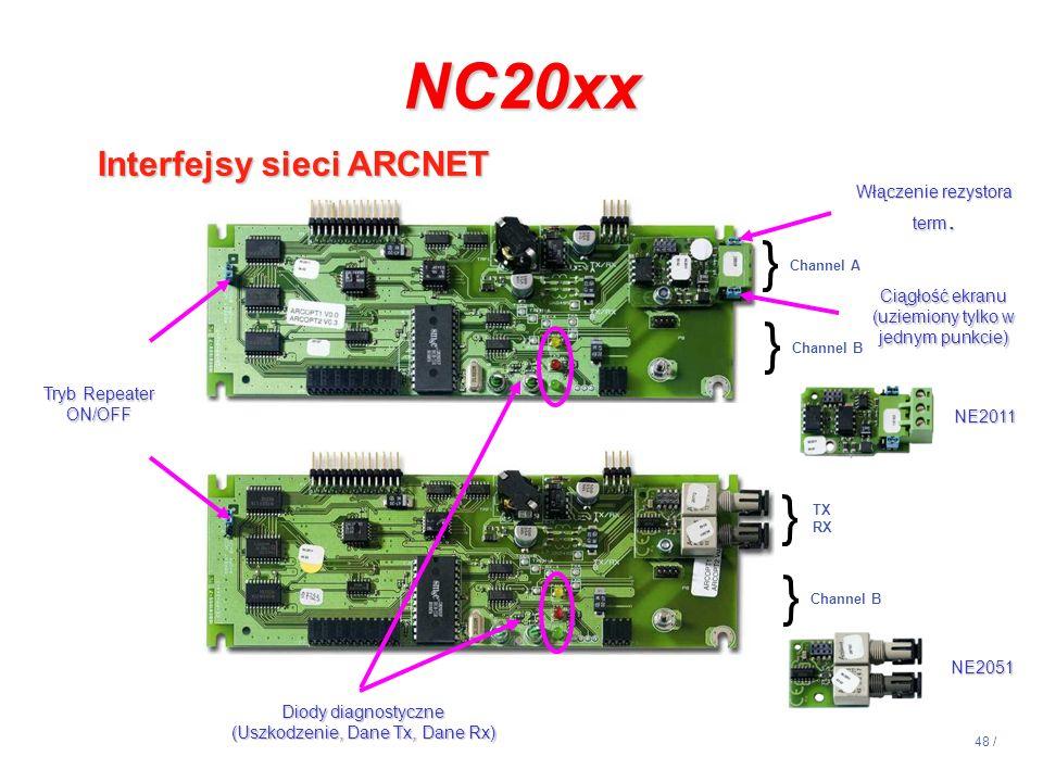 NC20xx Interfejsy sieci ARCNET 14:13 Włączenie rezystora term.