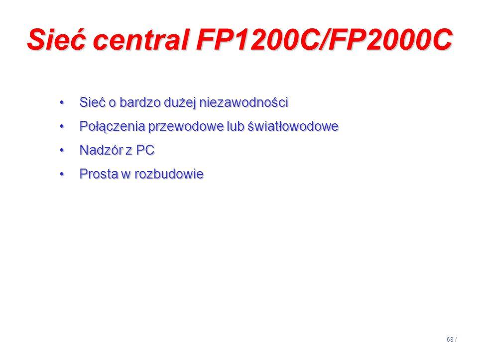 Sieć central FP1200C/FP2000C Sieć o bardzo dużej niezawodności