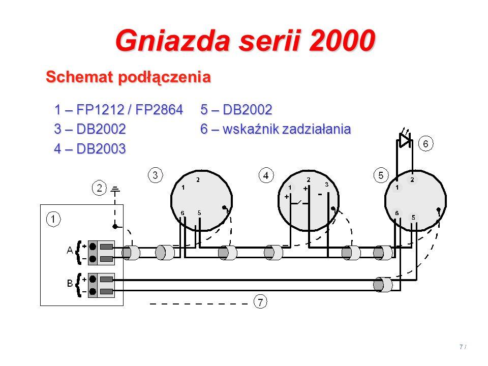 Gniazda serii 2000 Schemat podłączenia 1 – FP1212 / FP2864 5 – DB2002